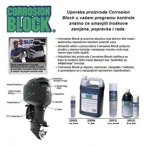 CORROSION BLOCK sprej 118ml