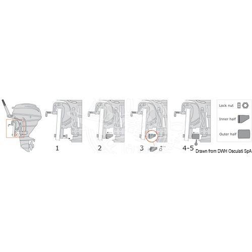 Zaštita od krađe za vanbrodske motore Sicurbolt